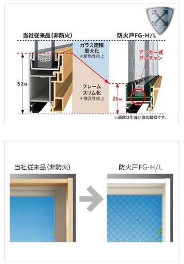 高断熱サッシでガラス面積15%アップ